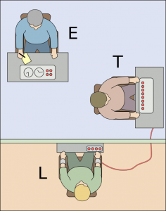 Milgram experiment layout